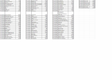 Formula Renault 2.0 rezervni deli - Slika 2